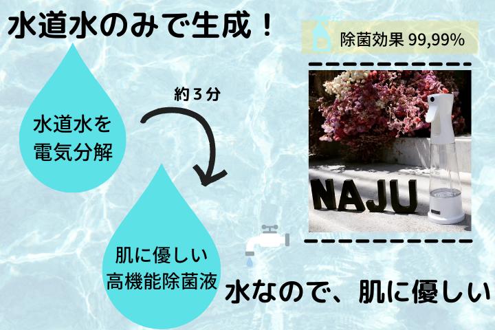水道水を使用して、除菌液を生成するので肌に優しいです。