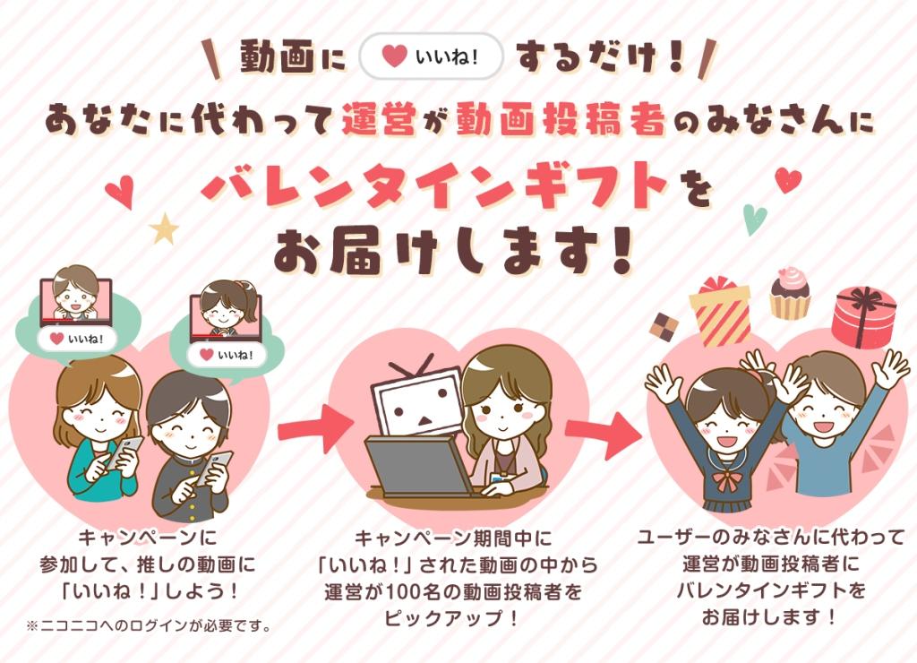 2月7日(日)~2月14日(日)の期間中、本キャンペーン参加者がニコニコ動画に投稿されている動画に「いいね!」すると、抽選で100名の動画投稿者にバレンタインチョコギフトが贈られます。